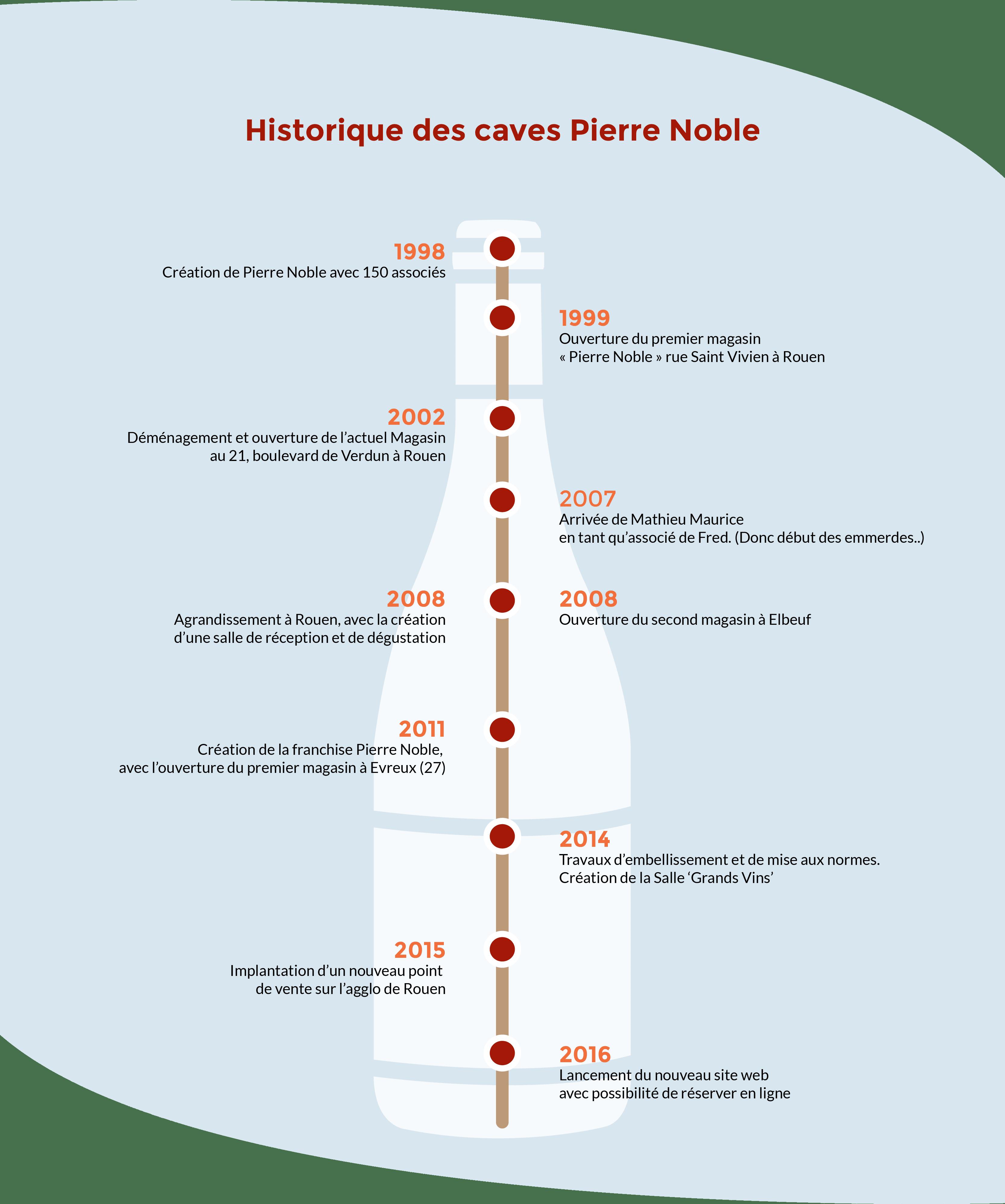 historique_pierre_noble-07